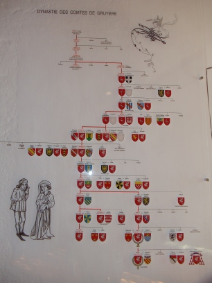 Chart of Lineage in the Room of the Counts